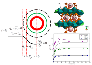 Synthesis and characterization of lanthanidetitanosilicates